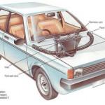 چگونگی کار سیستم گرمایش و تهویه خودرو